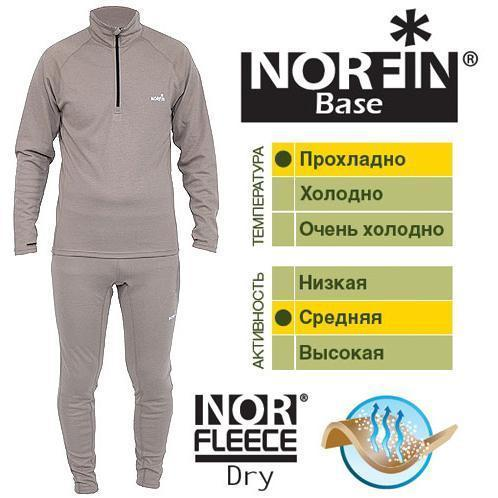 "Комплект термо ""NORFIN"" Base M"