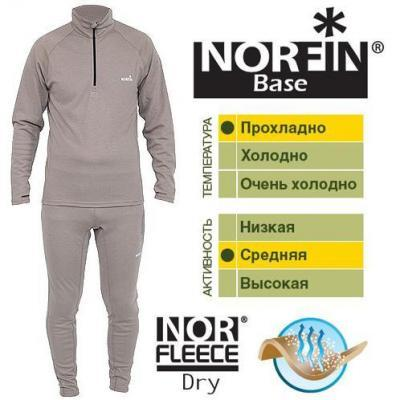"Комплект термо ""NORFIN"" Base XL"